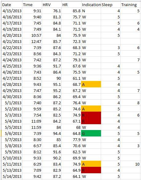 Z_raw_data