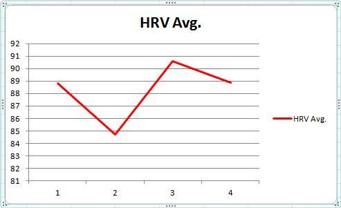V_Exam_HRV_AVG