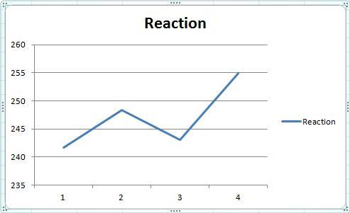 V_Exam_Reaction_AVG