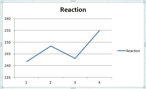 V_Exam_Reaction_AVG