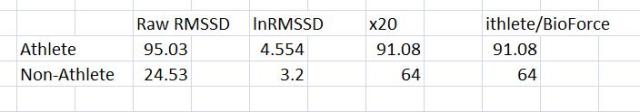 rmssd conversion